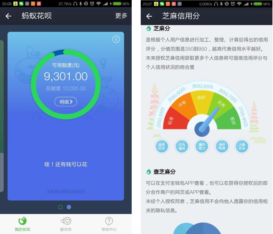 Правда о кредитном рейтинге юзеров в Китае - 5