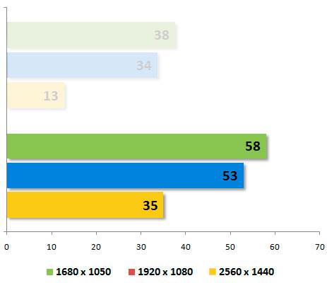 Обзор игровой видеокарты Inno3D iChill GeForce GTX 960 Ultra (C960-2SDN-E5CNX) - 29