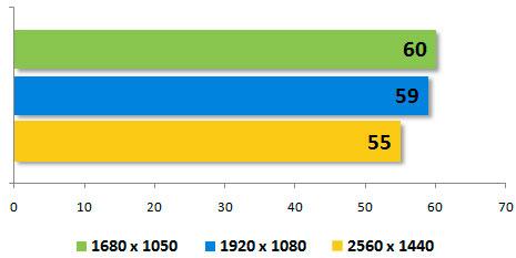 Обзор игровой видеокарты Inno3D iChill GeForce GTX 960 Ultra (C960-2SDN-E5CNX) - 31