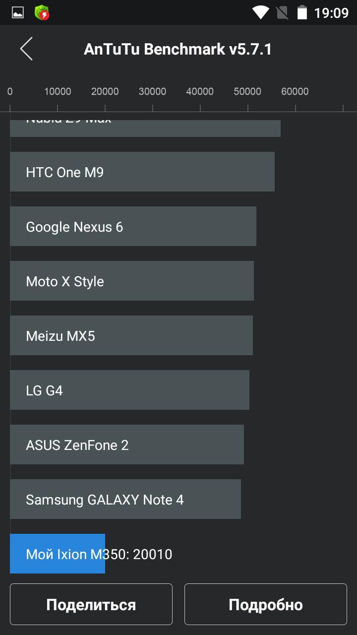 Музыка со знаком качества: обзор смартфона DEXP Ixion M350 Rock - 21