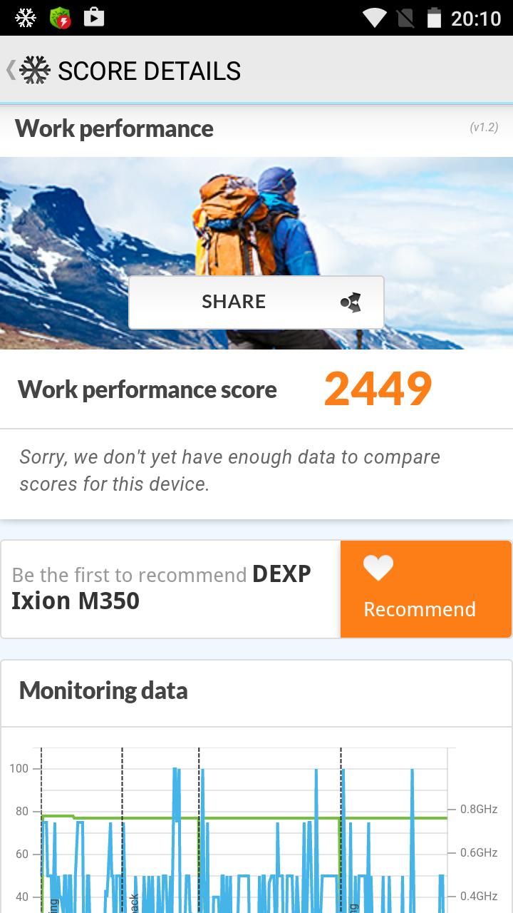 Музыка со знаком качества: обзор смартфона DEXP Ixion M350 Rock - 23