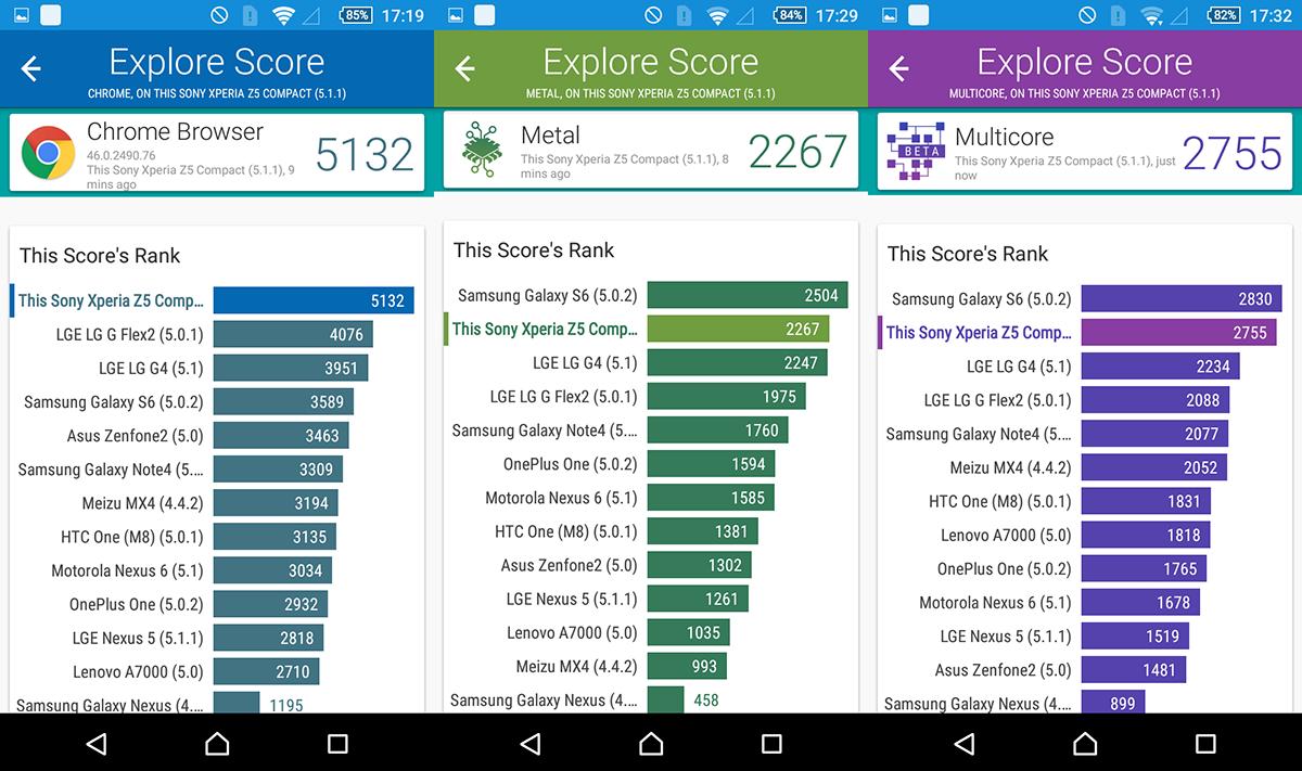 Обзор Sony Xperia Z5 Compact - 8