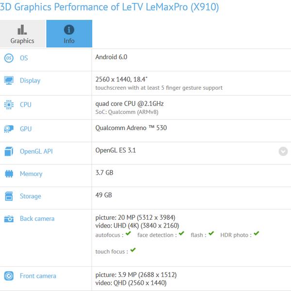 Смартфон LeTV LeMaxPro (X910) получит 4 ГБ ОЗУ