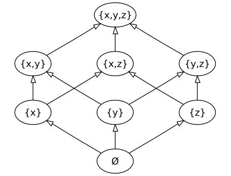 Репликация без конфликтов: CRDT в теории и на практике - 3