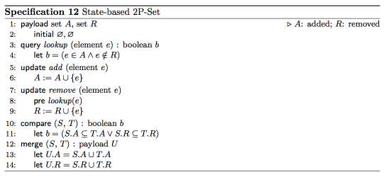 Репликация без конфликтов: CRDT в теории и на практике - 5