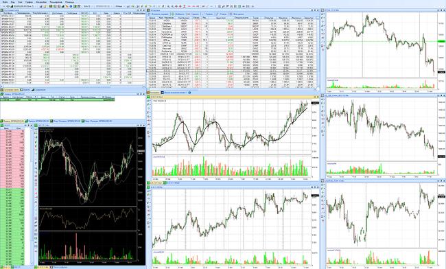 Юзабилити торговых терминалов: UX-тенденции мобильных и десктоп-приложений для торговли на бирже - 10