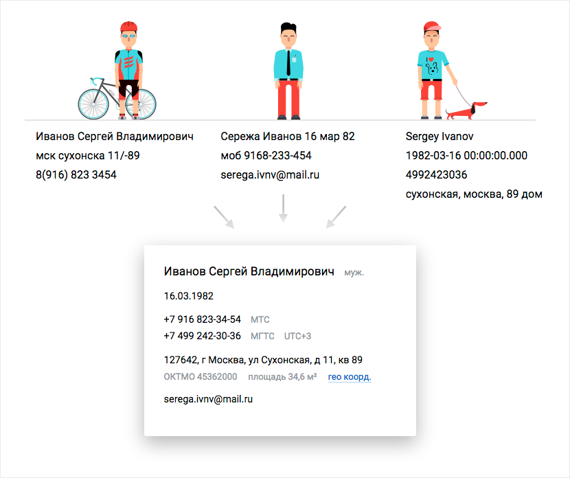 DaData.ru находит и уничтожает одинаковых людей - 2
