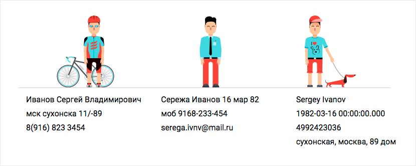 DaData.ru находит и уничтожает одинаковых людей - 1