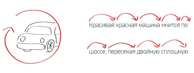 Смотрите в оба или немного об инфографике - 7