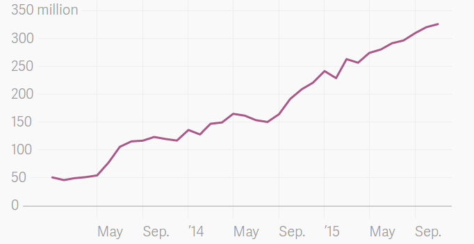 Аудитория поисковика DuckDuckGo выросла на 70% за год - 2