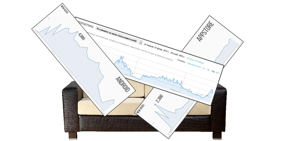 Диванный маркетинг мобильной игры (120.000 установок в первый месяц. Совпадение?) - 1
