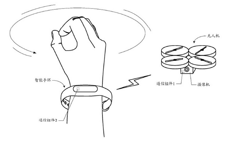 Xiaomi хочет возложить управление дронами на браслет Mi Band