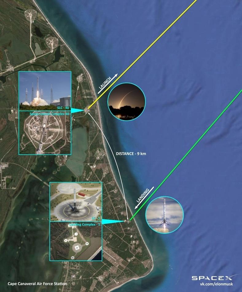 Летим и садимся вместе с Falcon 9R - 3