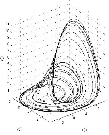 Генераторы хаоса на ПЛИС - 10
