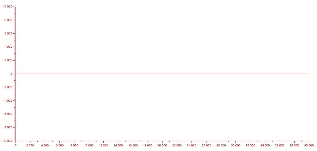 Ограниченность преобразования Фурье или почему стоит доверять своему слуху - 8