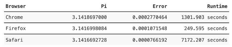 Проблемы при использовании Math.random() - 12