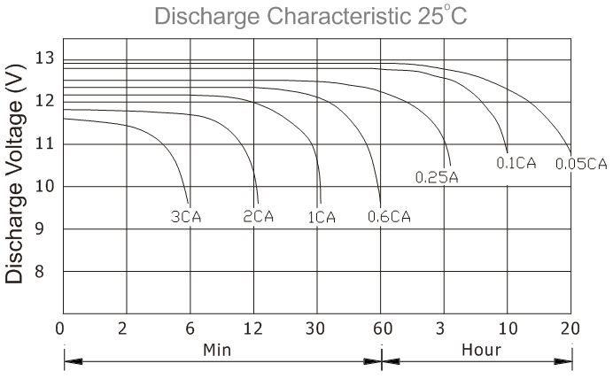 M5BAT — новый подход к аккумулированию электроэнергии на промышленном уровне - 2