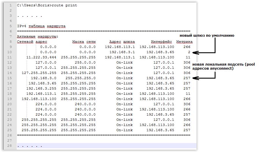 AnyСonnect и пересечение адресных пространств - 3