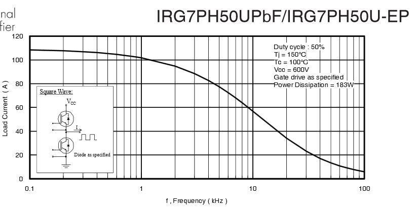 Корректор коэффициента мощности для ИБП on-line. Часть 6 - 4