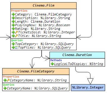 Caché Class Explorer — исследуем Caché в нотации UML - 1