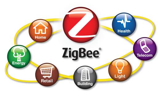 Крупнейшим региональным рынком устройств с поддержкой ZigBee назван американский