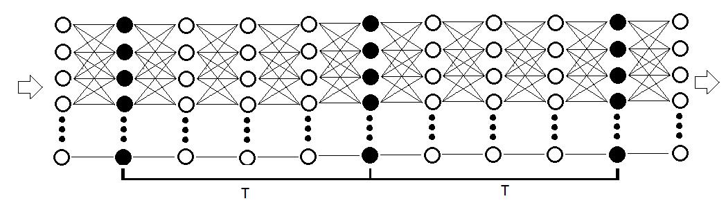 WTM (Waveform temporal memory) – модель нейронной сети для решения задачи адаптивного поведения - 3