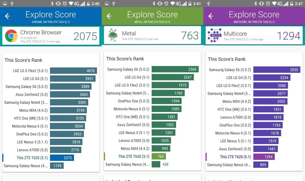 Обзор смартфона ZTE Blade X3 — новая реальность - 21