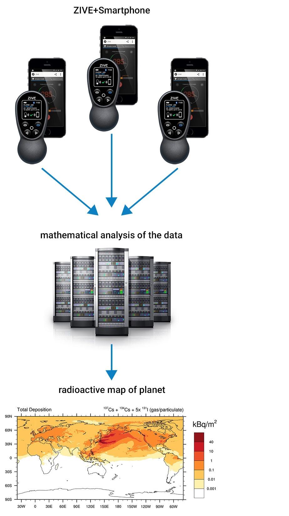 Дозиметр в интернете вещей: составляем карту радиоактивных зон для себя и всего мира - 3