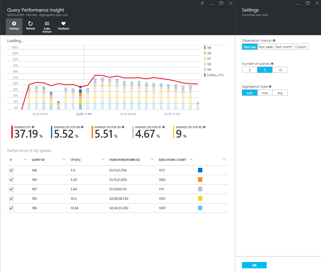 Query Performance Insight: кто ест ресурсы вашей базы данных? - 2