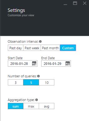 Query Performance Insight: кто ест ресурсы вашей базы данных? - 4
