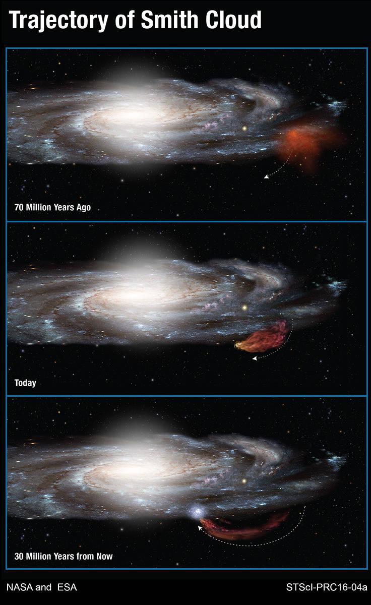 Огромный «бумеранг» из газа возвращается в нашу галактику - 2