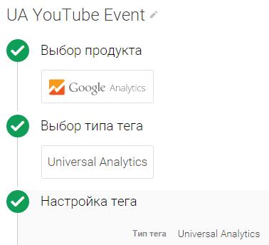 Аналитика видео на YouTube: YouTube Analytics, Google Analytics и Google Tag Manager - 14