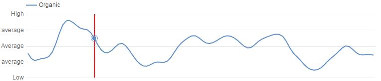 Аналитика видео на YouTube: YouTube Analytics, Google Analytics и Google Tag Manager - 3