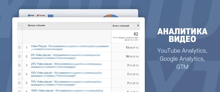 Аналитика видео на YouTube: YouTube Analytics, Google Analytics и Google Tag Manager - 1