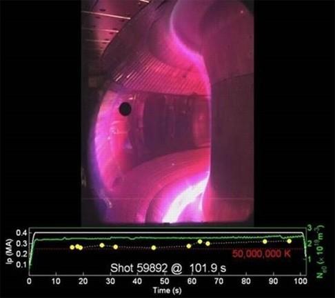 Китайские ученые продержали водородную плазму в стабильном состоянии 102 секунды - 2