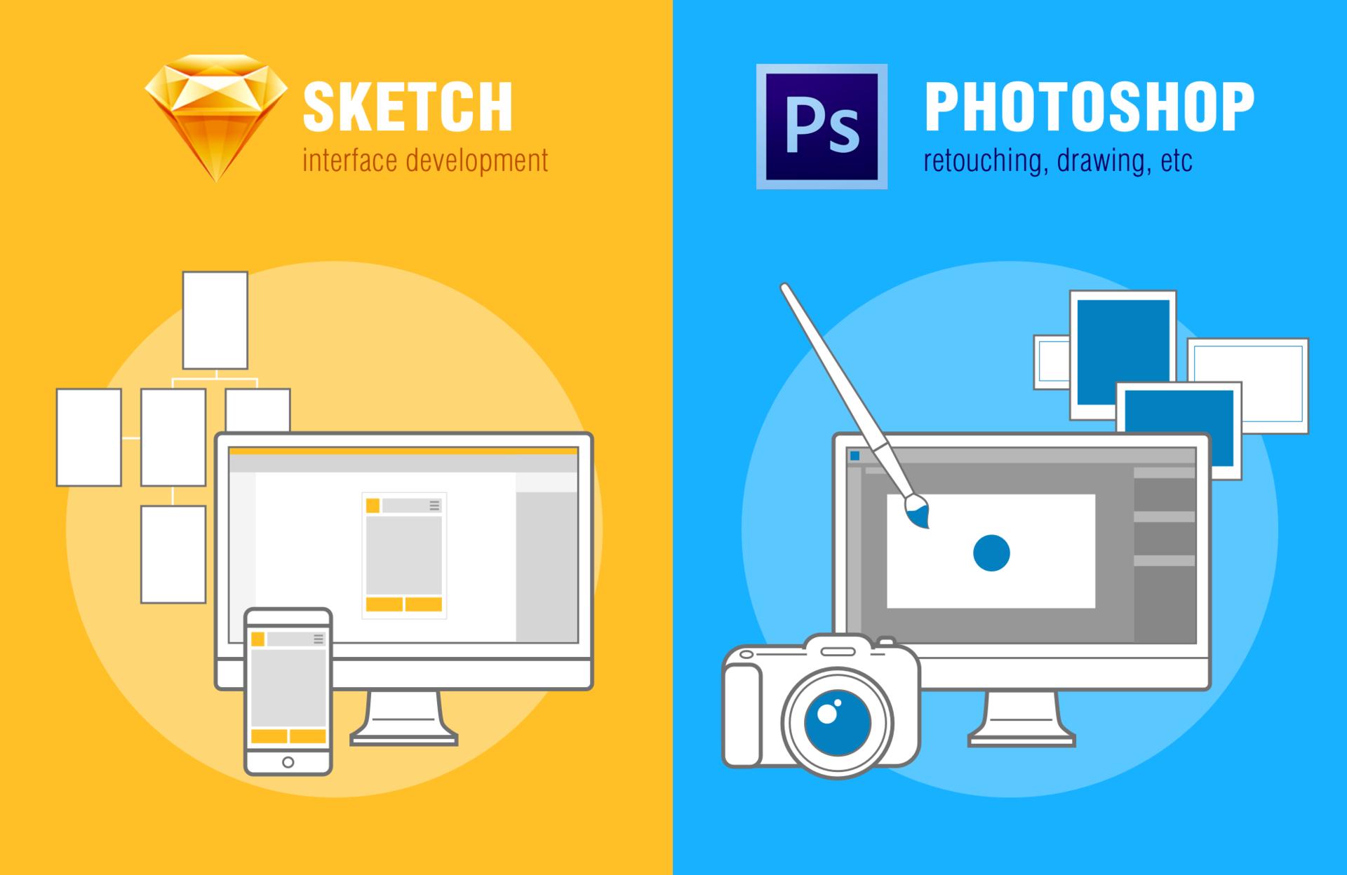 Photoshop, Sketch инструментарий UI-UX-дизайнеров: что выбрать для разработки интерфейсов? - 2