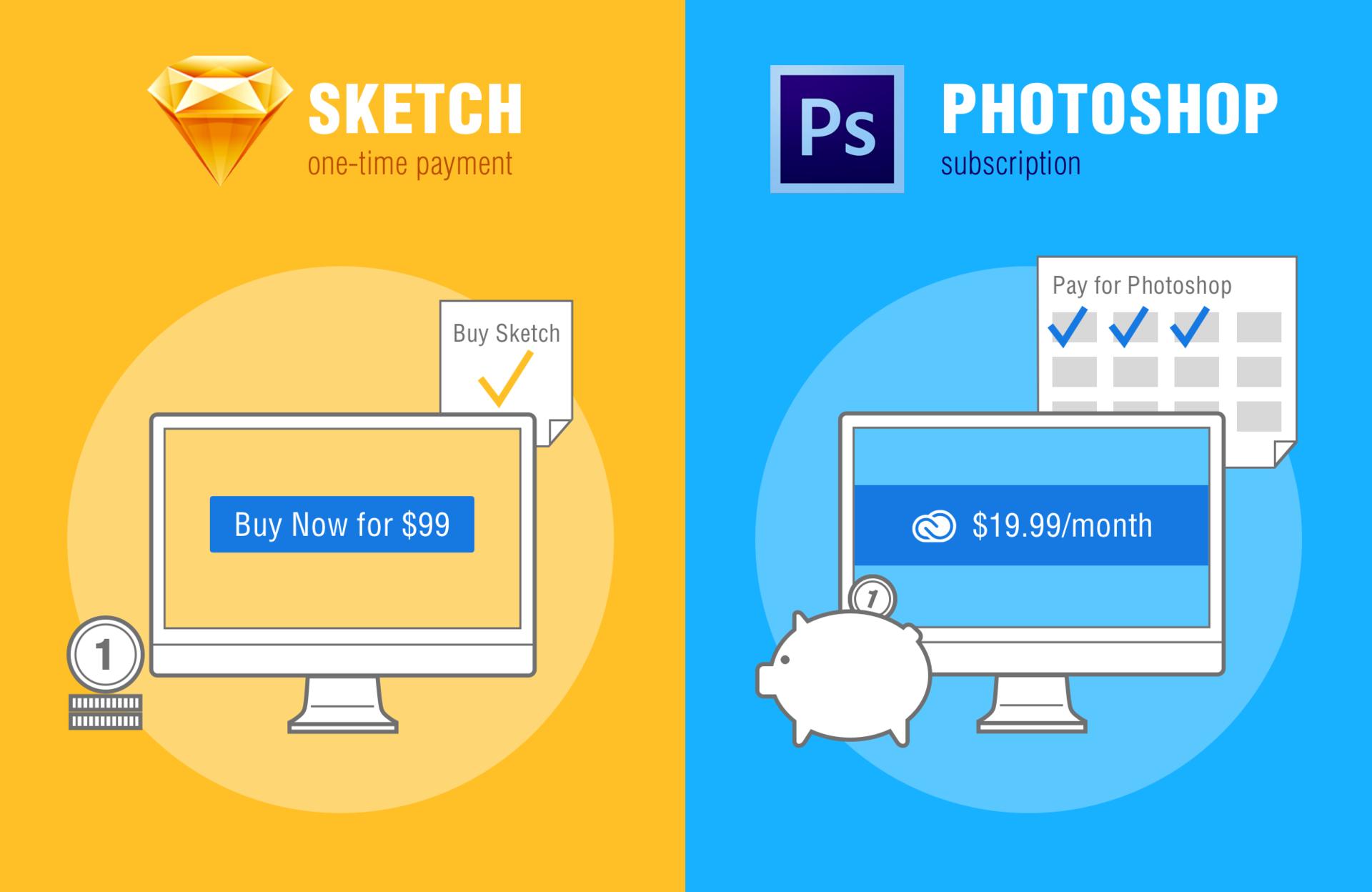 Photoshop, Sketch инструментарий UI-UX-дизайнеров: что выбрать для разработки интерфейсов? - 3