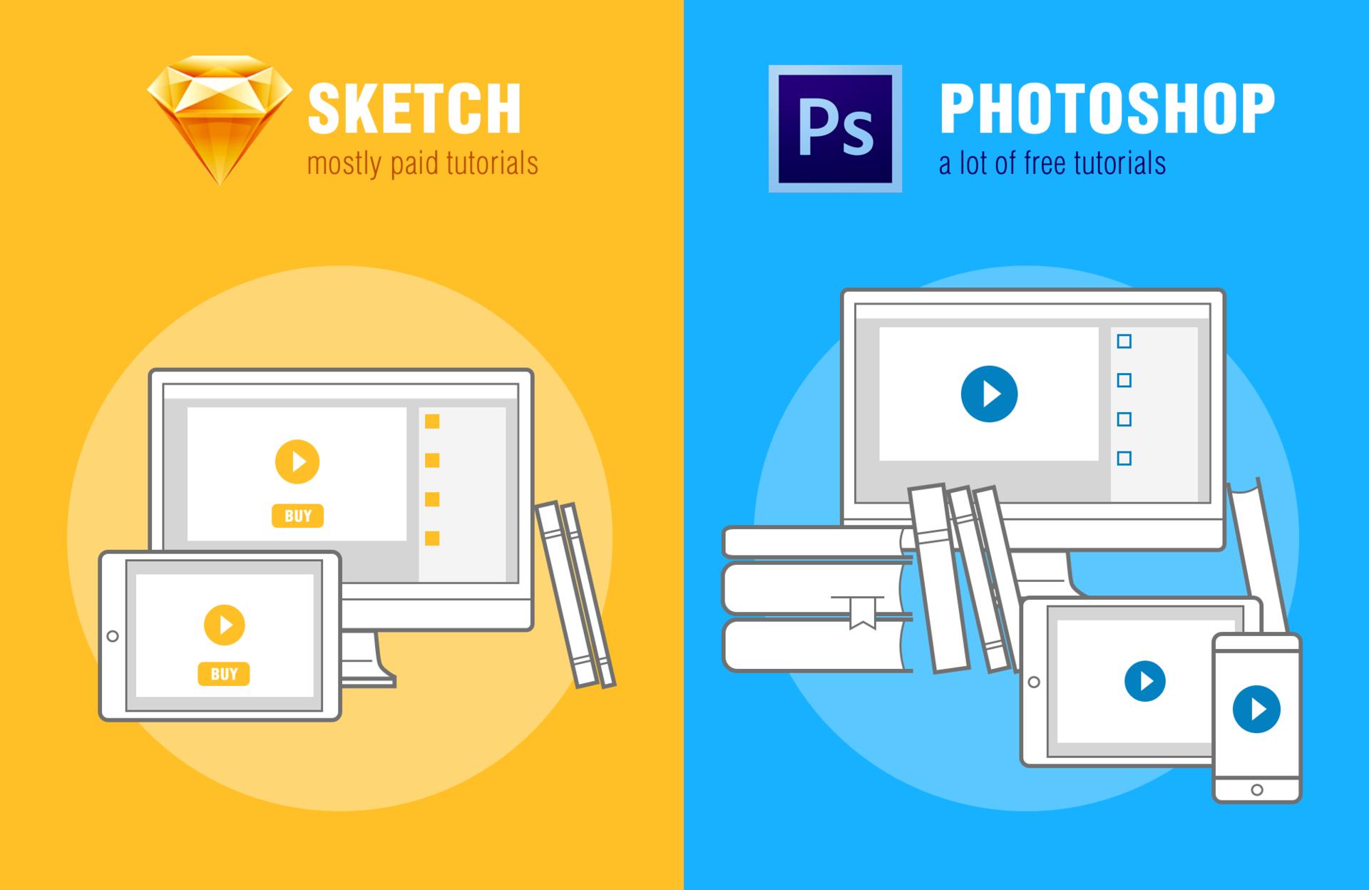 Photoshop, Sketch инструментарий UI-UX-дизайнеров: что выбрать для разработки интерфейсов? - 7
