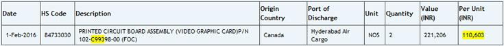 Под обозначением C99 может скрываться 3D-карта на двух GPU