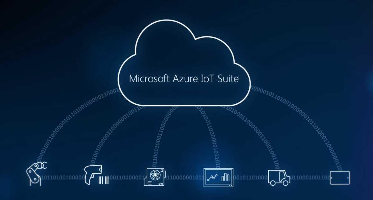 Настройка платы Intel Edison для Microsoft Azure IoT suite - 1