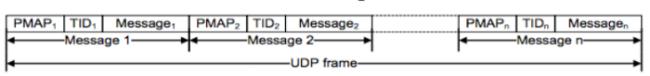 Использование FPGA и языка DSL для ускорения HFT-торговли - 3