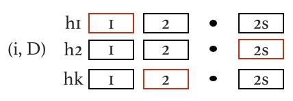 Компоненты связности в динамическом графе за один проход - 118