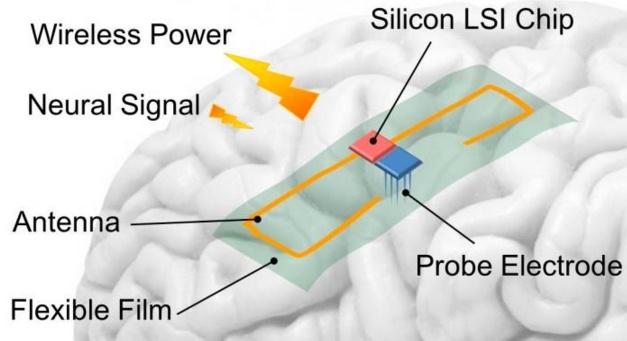 Японцы сделали устройство для беспроводной передачи электроэнергии в мозг - 1