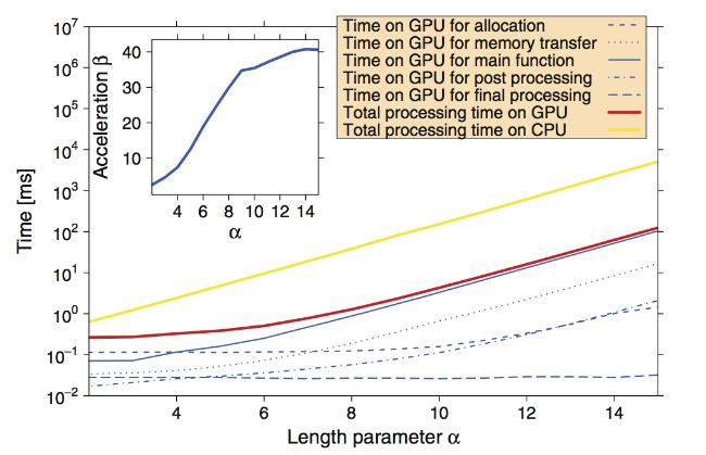 GPU vs CPU: Почему для анализа финансовых данных применяют графические процессоры - 3