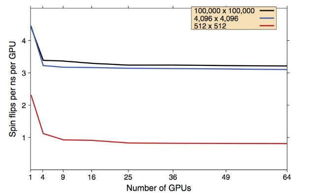 GPU vs CPU: Почему для анализа финансовых данных применяют графические процессоры - 5