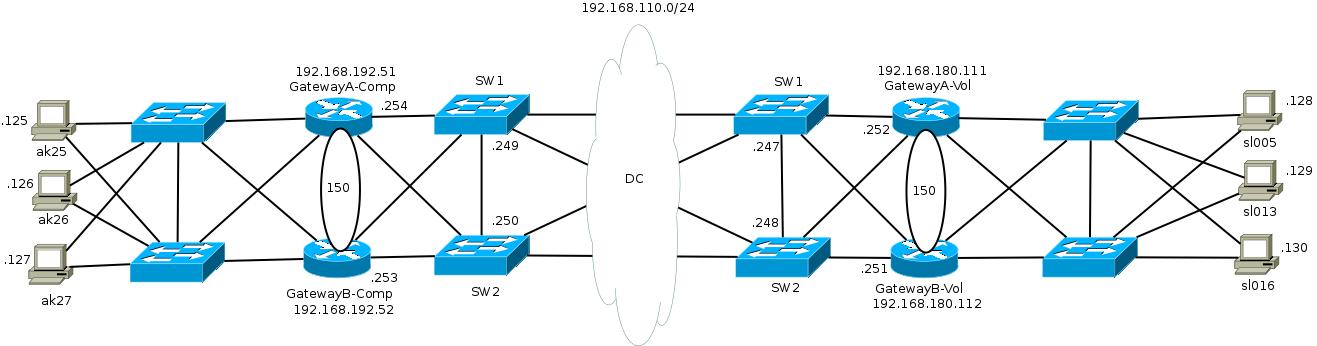 CEPH-кластер: хронология работ по апгрейду нашего файлового хранилища на новую архитектуру (56Gb-s IB) - 3