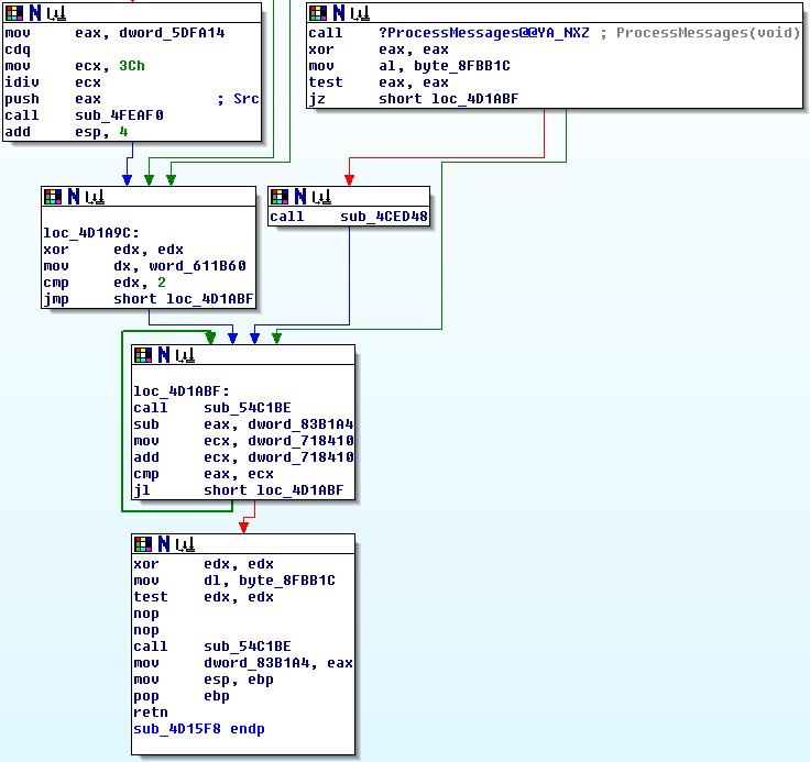Реверс-инжиниринг и замедление «Казаков» - 8