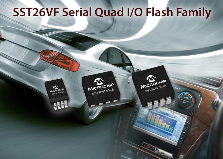Микросхемы Microchip SST26VF выпускаются плотностью до 64 Мбит