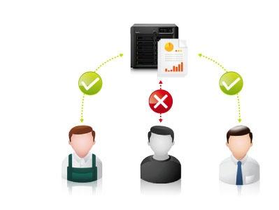 Проблемы разграничения доступа на основе списка доступа в ECM системах - 1