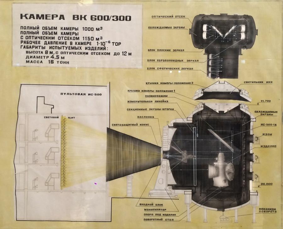 Ракетно-космический Хогвартс - 8
